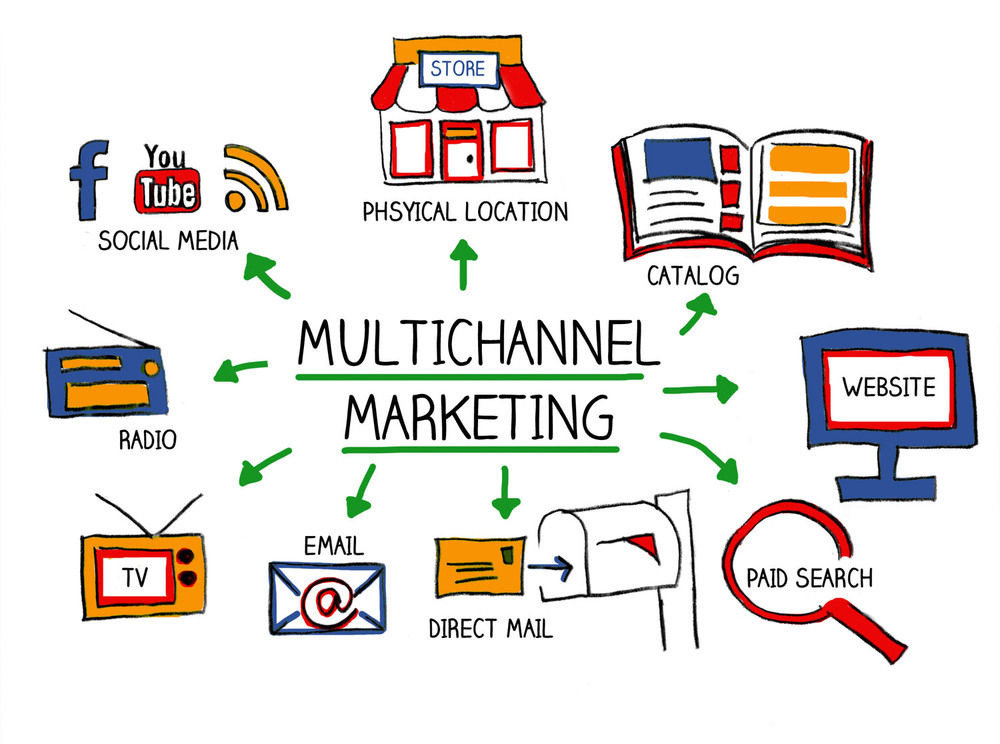 Why You Need A Multi-Channel Strategy